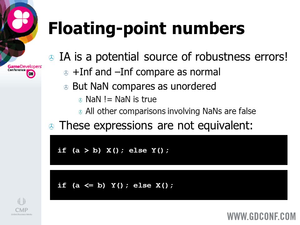 Floating-point numbers IA is a potential source of robustness errors.