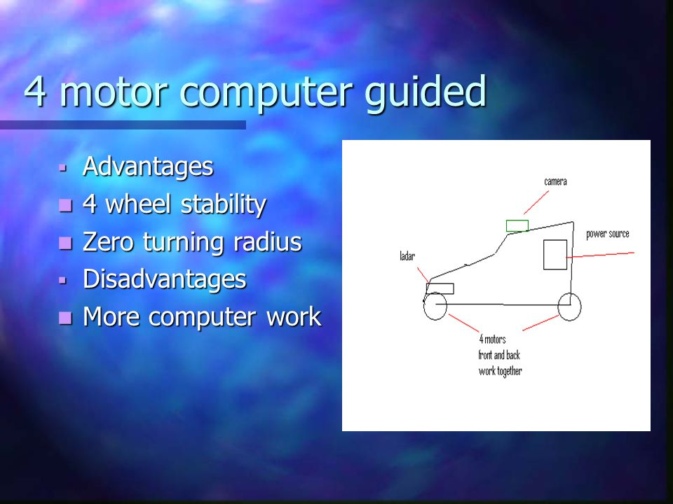 4 motor computer guided Advantages Advantages 4 wheel stability 4 wheel stability Zero turning radius Zero turning radius Disadvantages Disadvantages More computer work More computer work