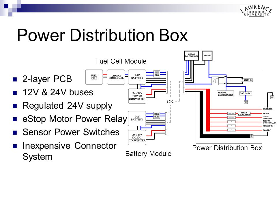 Power Distribution Box 2-layer PCB 12V & 24V buses Regulated 24V supply eStop Motor Power Relay Sensor Power Switches Inexpensive Connector System Battery Module Fuel Cell Module Power Distribution Box