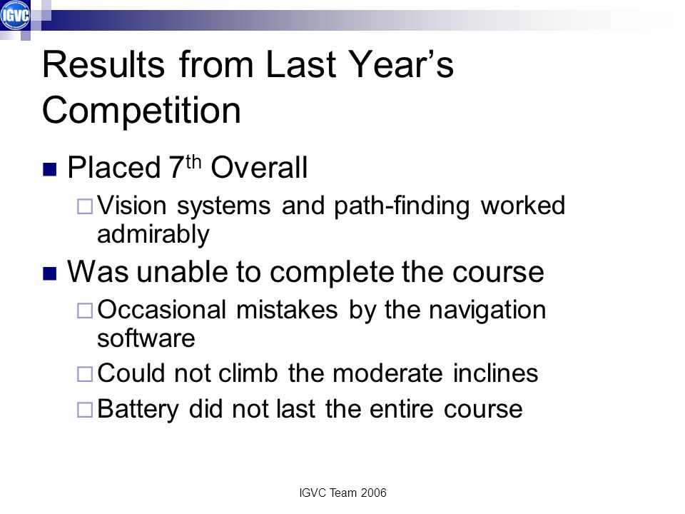 IGVC Team 2006 Results from Last Years Competition Placed 7 th Overall Vision systems and path-finding worked admirably Was unable to complete the course Occasional mistakes by the navigation software Could not climb the moderate inclines Battery did not last the entire course