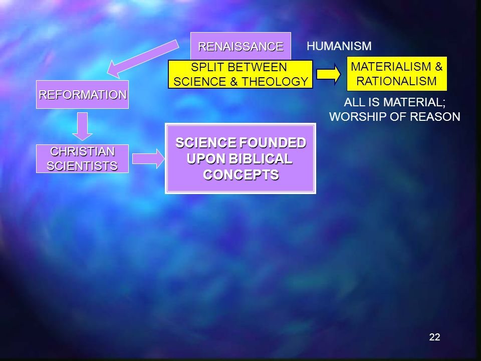 22 RENAISSANCE SPLIT BETWEEN SCIENCE & THEOLOGY REFORMATION CHRISTIANSCIENTISTS SCIENCE FOUNDED UPON BIBLICAL CONCEPTS HUMANISM ALL IS MATERIAL; WORSHIP OF REASON MATERIALISM & RATIONALISM