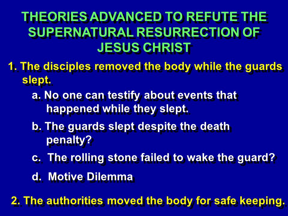 THEORIES ADVANCED TO REFUTE THE SUPERNATURAL RESURRECTION OF JESUS CHRIST 1.
