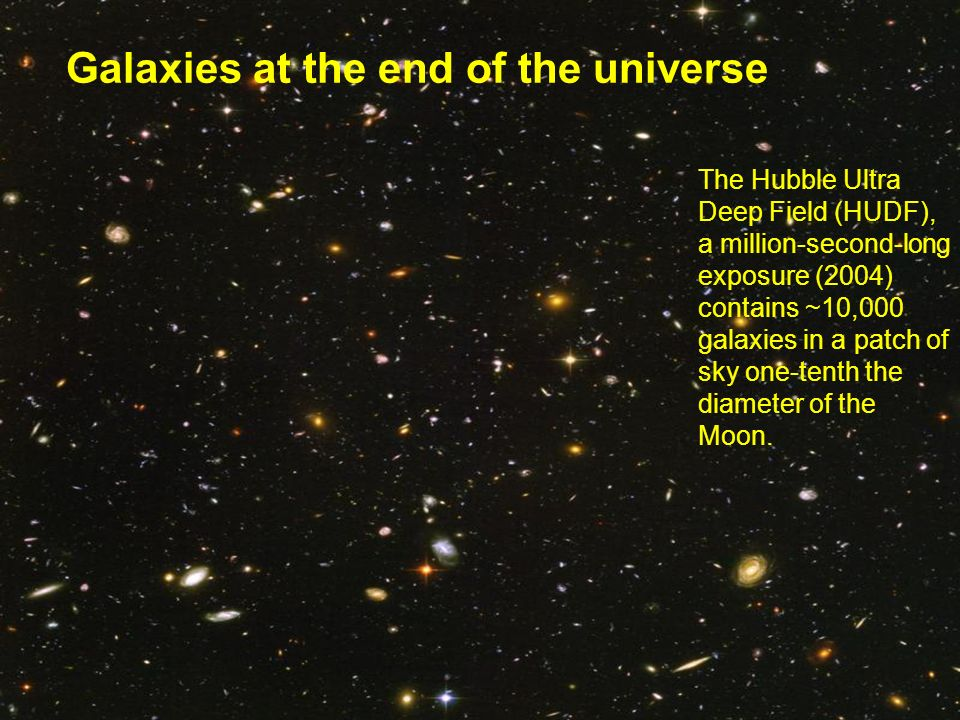 The Hubble Ultra Deep Field (HUDF), a million-second-long exposure (2004) contains ~10,000 galaxies in a patch of sky one-tenth the diameter of the Moon.