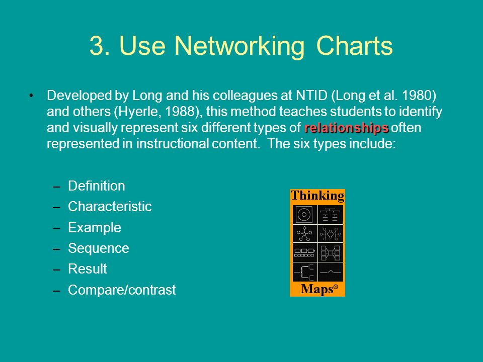3. Use Networking Charts relationshipsDeveloped by Long and his colleagues at NTID (Long et al.