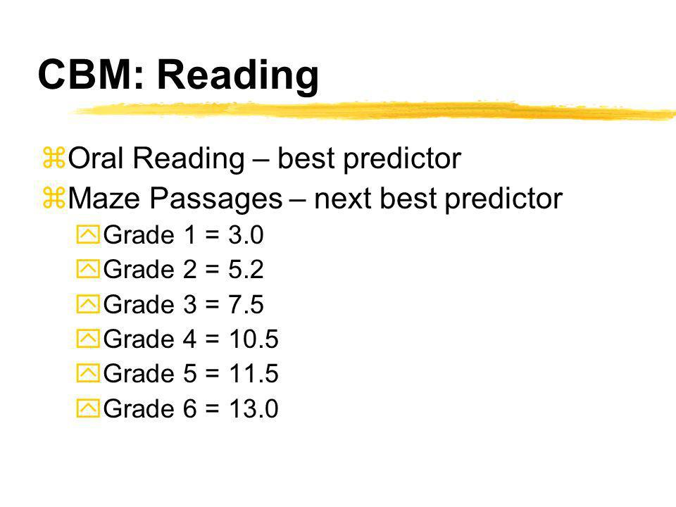 CBM: Reading zOral Reading – best predictor zMaze Passages – next best predictor yGrade 1 = 3.0 yGrade 2 = 5.2 yGrade 3 = 7.5 yGrade 4 = 10.5 yGrade 5 = 11.5 yGrade 6 = 13.0