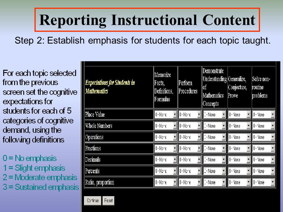 Step 2: Establish emphasis for students for each topic taught. Reporting Instructional Content