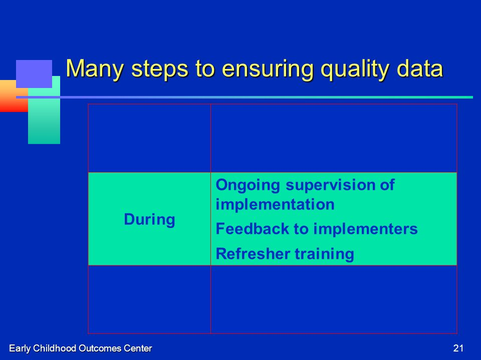 Early Childhood Outcomes Center21 Many steps to ensuring quality data Before Good data collection/Training Good data system and data entry procedures During Ongoing supervision of implementation Feedback to implementers Refresher training After Review of COSF records Data analyses for validity checks