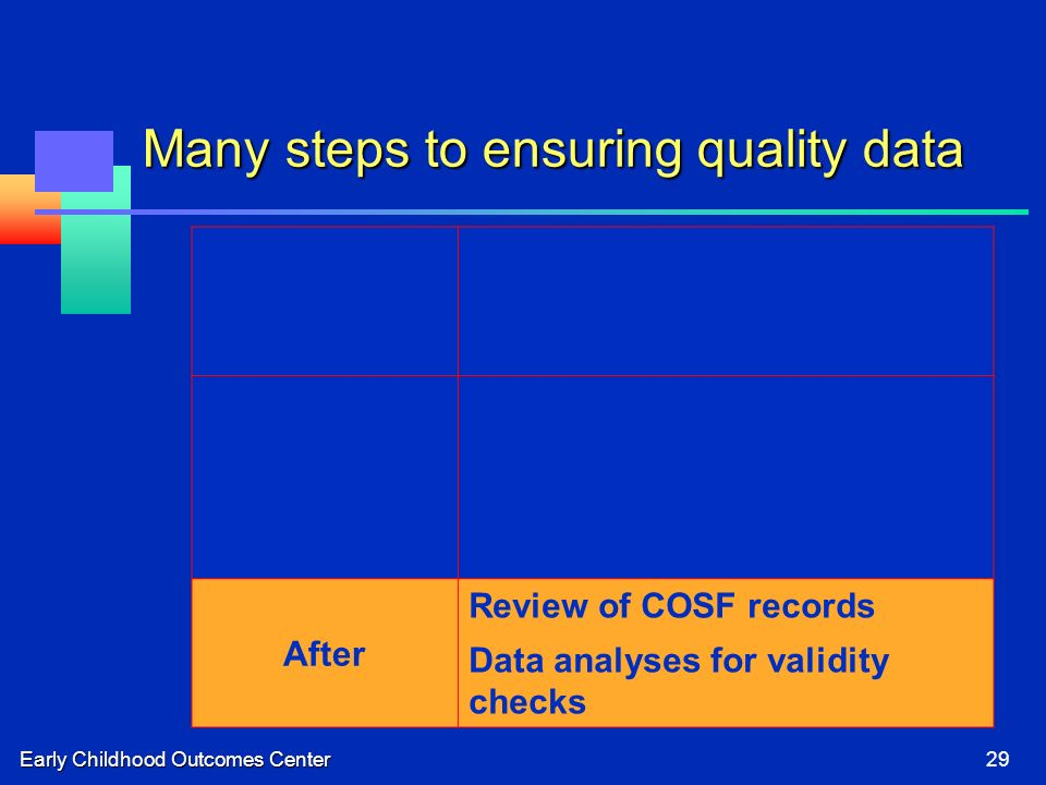 Early Childhood Outcomes Center29 Many steps to ensuring quality data Before Good data collection/Training Good data system and data entry procedures During Ongoing supervision of implementation Feedback to implementers Refresher training After Review of COSF records Data analyses for validity checks