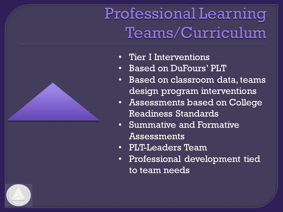 Tier I Interventions Based on DuFours PLT Based on classroom data, teams design program interventions Assessments based on College Readiness Standards Summative and Formative Assessments PLT-Leaders Team Professional development tied to team needs