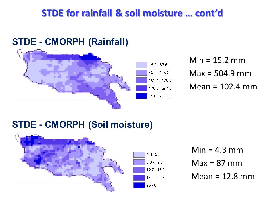 STDE for rainfall & soil moisture … contd Min = 15.2 mm Max = 504.9 mm Mean = 102.4 mm STDE - CMORPH (Rainfall) STDE - CMORPH (Soil moisture) Min = 4.3 mm Max = 87 mm Mean = 12.8 mm