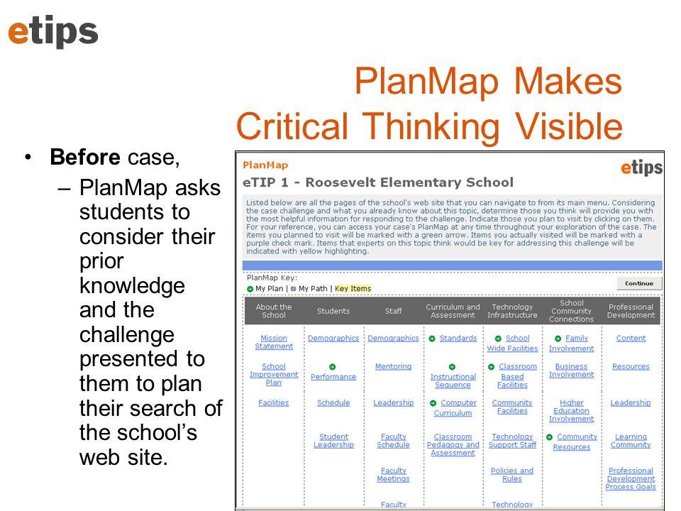 PlanMap Makes Critical Thinking Visible Before case, –PlanMap asks students to consider their prior knowledge and the challenge presented to them to plan their search of the schools web site.