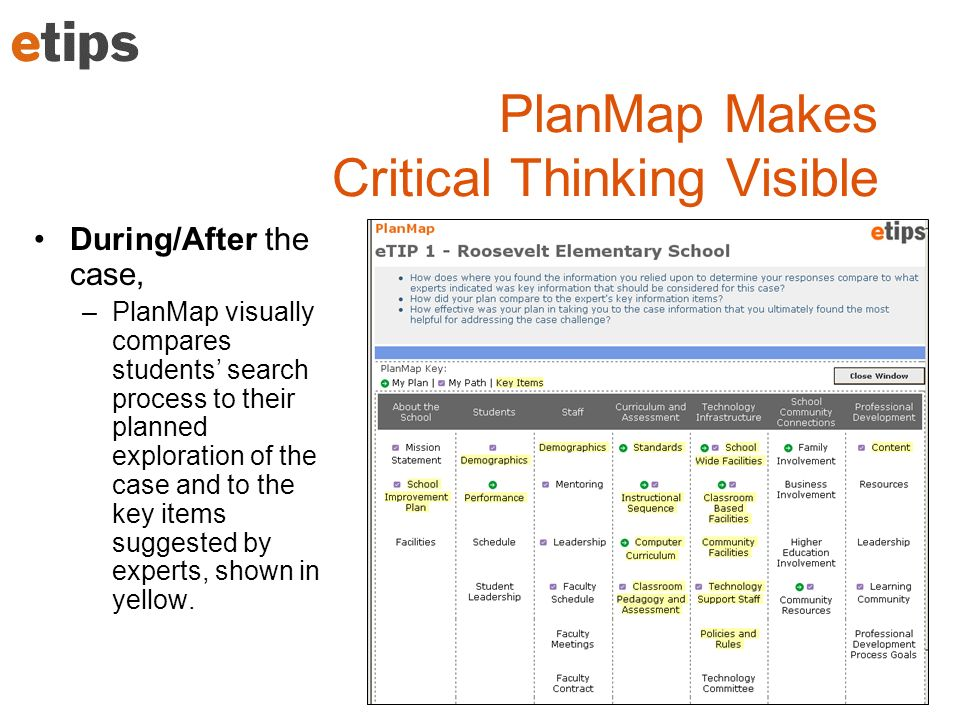 PlanMap Makes Critical Thinking Visible During/After the case, –PlanMap visually compares students search process to their planned exploration of the case and to the key items suggested by experts, shown in yellow.