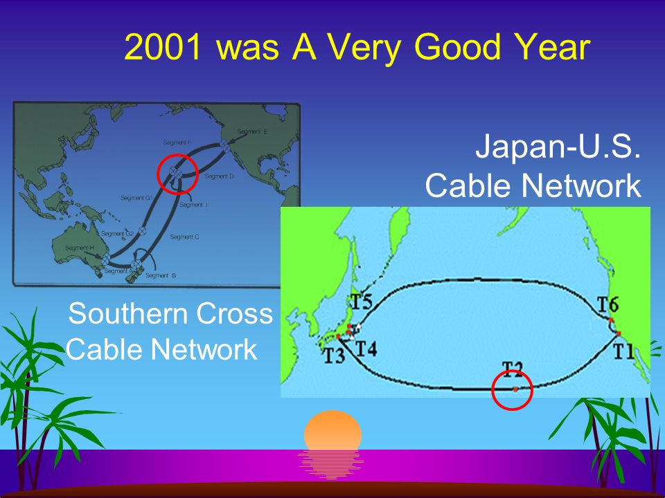 2001 was A Very Good Year Southern Cross Cable Network Japan-U.S. Cable Network