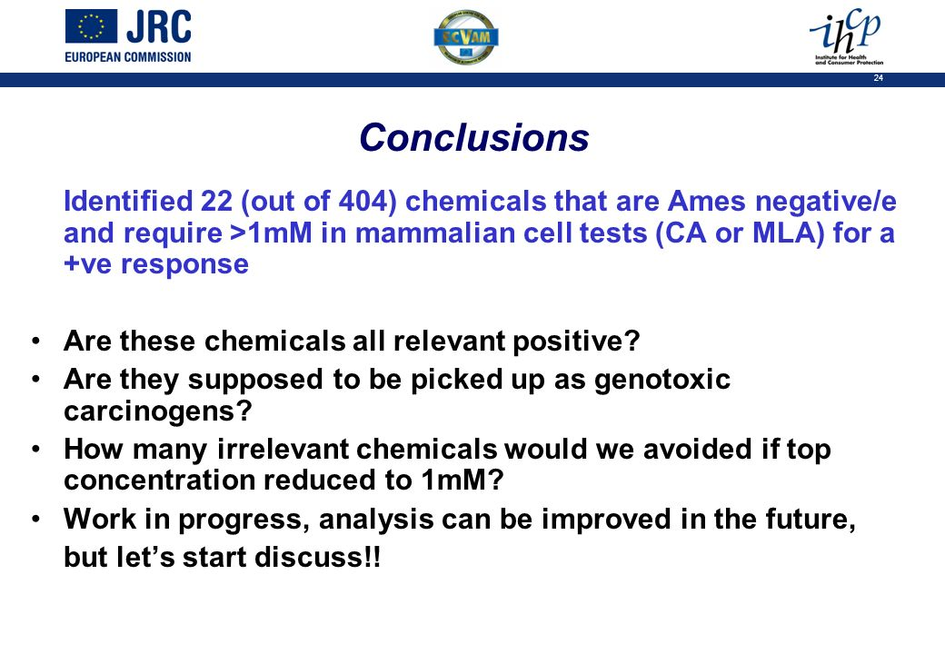 24 Conclusions Identified 22 (out of 404) chemicals that are Ames negative/e and require >1mM in mammalian cell tests (CA or MLA) for a +ve response Are these chemicals all relevant positive.