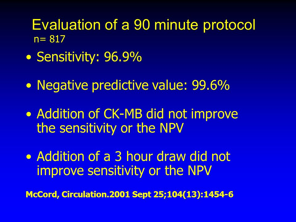Evaluation of a 90 minute protocol Sensitivity: 96.9% Negative predictive value: 99.6% Addition of CK-MB did not improve the sensitivity or the NPV Addition of a 3 hour draw did not improve sensitivity or the NPV McCord, Circulation.2001 Sept 25;104(13):1454-6 n= 817