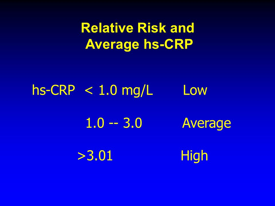 Relative Risk and Average hs-CRP hs-CRP < 1.0 mg/L Low 1.0 -- 3.0 Average >3.01 High