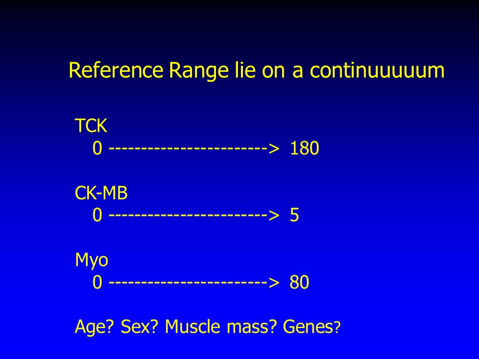 Reference Range lie on a continuuuuum TCK 0 ------------------------> 180 CK-MB 0 ------------------------> 5 Myo 0 ------------------------> 80 Age.