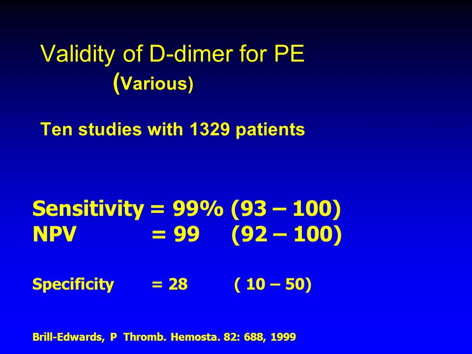Validity of D-dimer for PE ( Various) Ten studies with 1329 patients Sensitivity = 99% (93 – 100) NPV = 99 (92 – 100) Specificity = 28 ( 10 – 50) Brill-Edwards, P Thromb.