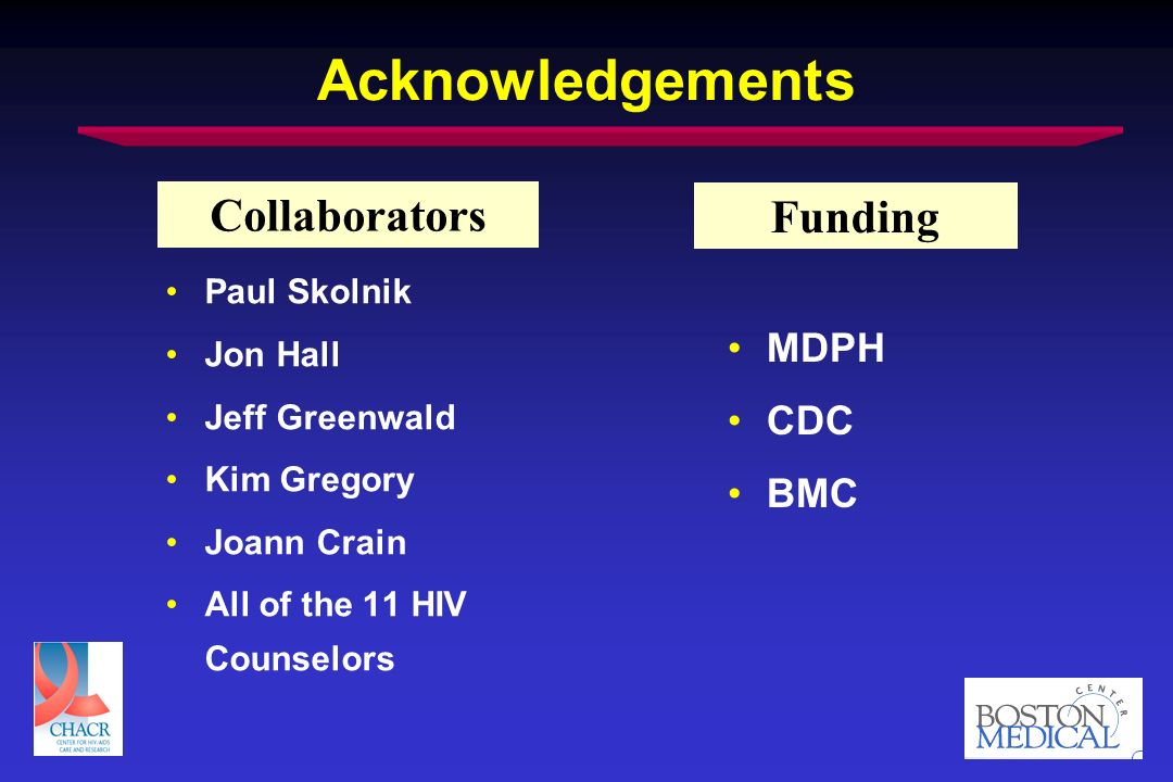 Acknowledgements Paul Skolnik Jon Hall Jeff Greenwald Kim Gregory Joann Crain All of the 11 HIV Counselors MDPH CDC BMC Collaborators Funding