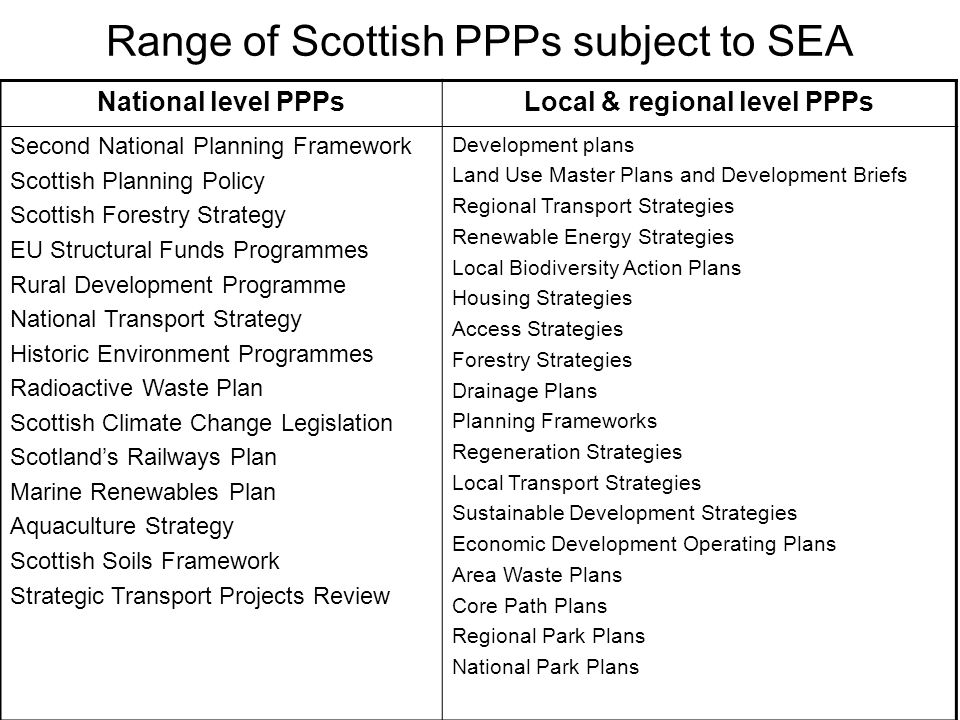 National level PPPsLocal & regional level PPPs Second National Planning Framework Scottish Planning Policy Scottish Forestry Strategy EU Structural Funds Programmes Rural Development Programme National Transport Strategy Historic Environment Programmes Radioactive Waste Plan Scottish Climate Change Legislation Scotlands Railways Plan Marine Renewables Plan Aquaculture Strategy Scottish Soils Framework Strategic Transport Projects Review Development plans Land Use Master Plans and Development Briefs Regional Transport Strategies Renewable Energy Strategies Local Biodiversity Action Plans Housing Strategies Access Strategies Forestry Strategies Drainage Plans Planning Frameworks Regeneration Strategies Local Transport Strategies Sustainable Development Strategies Economic Development Operating Plans Area Waste Plans Core Path Plans Regional Park Plans National Park Plans Range of Scottish PPPs subject to SEA