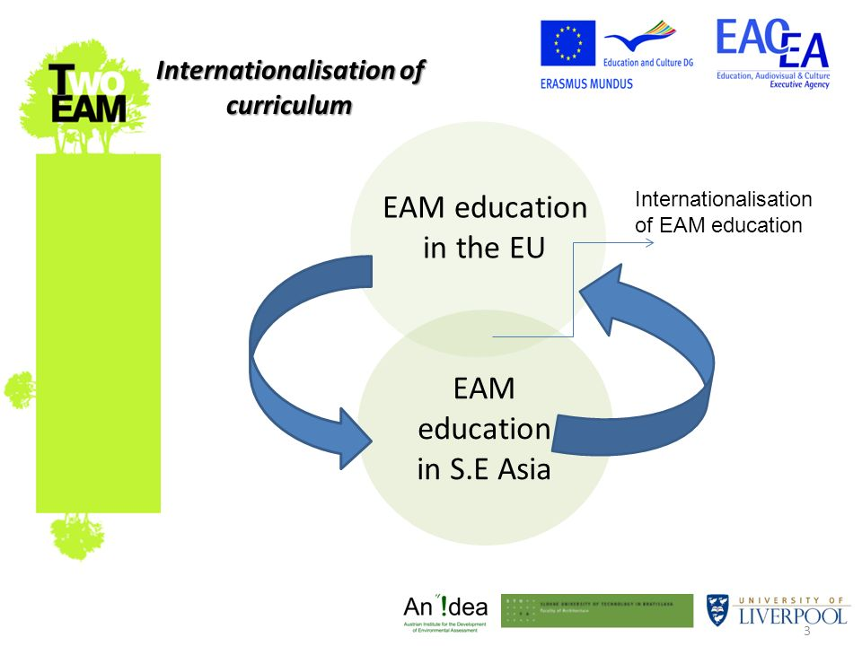3 EAM education in the EU EAM education in S.E Asia Internationalisation of EAM education Internationalisation of curriculum