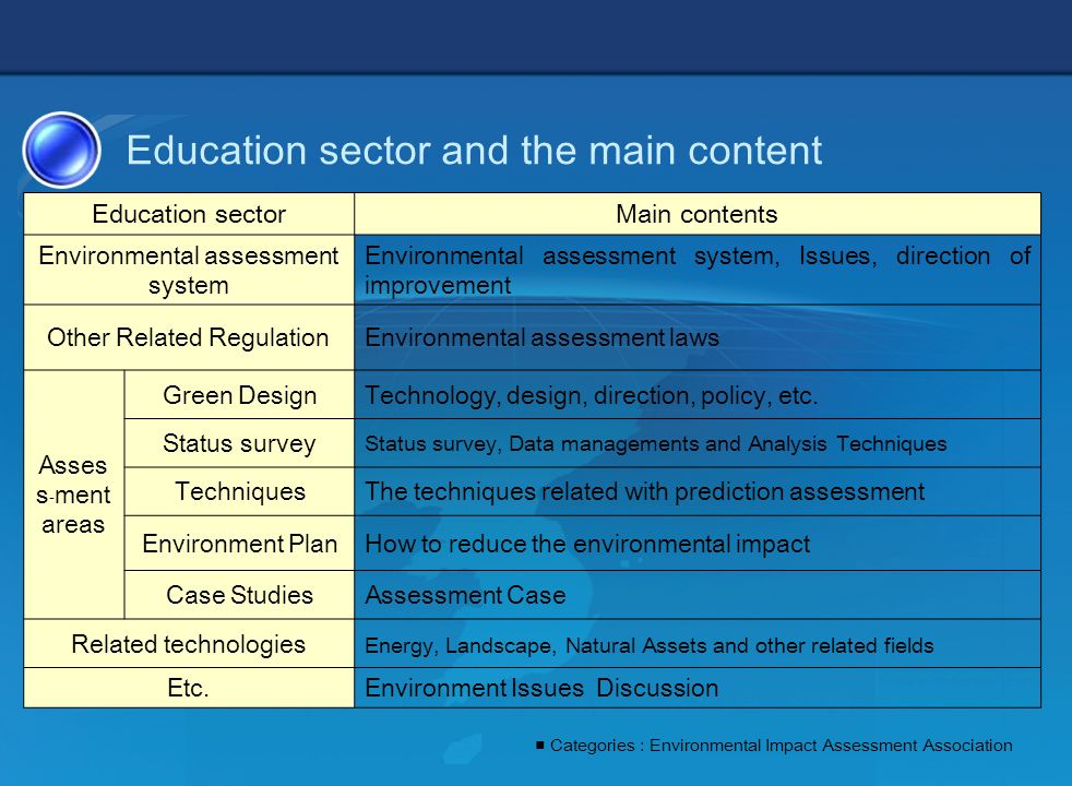 8 Education sector and the main content Education sectorMain contents Environmental assessment system Environmental assessment system, Issues, direction of improvement Other Related RegulationEnvironmental assessment laws Asses s - ment areas Green DesignTechnology, design, direction, policy, etc.