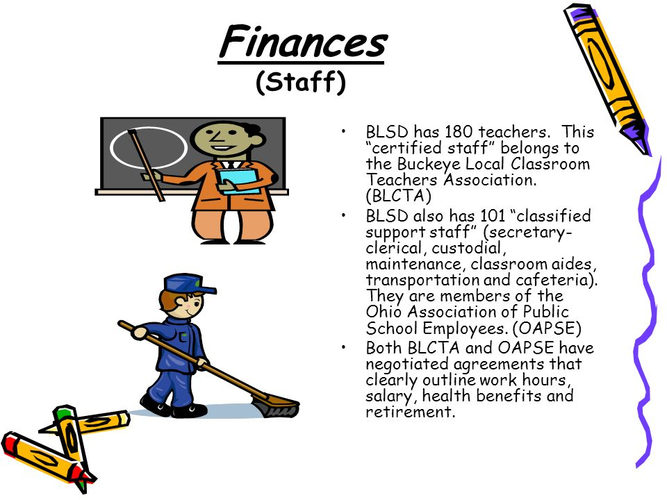Finances (Staff) BLSD has 180 teachers.
