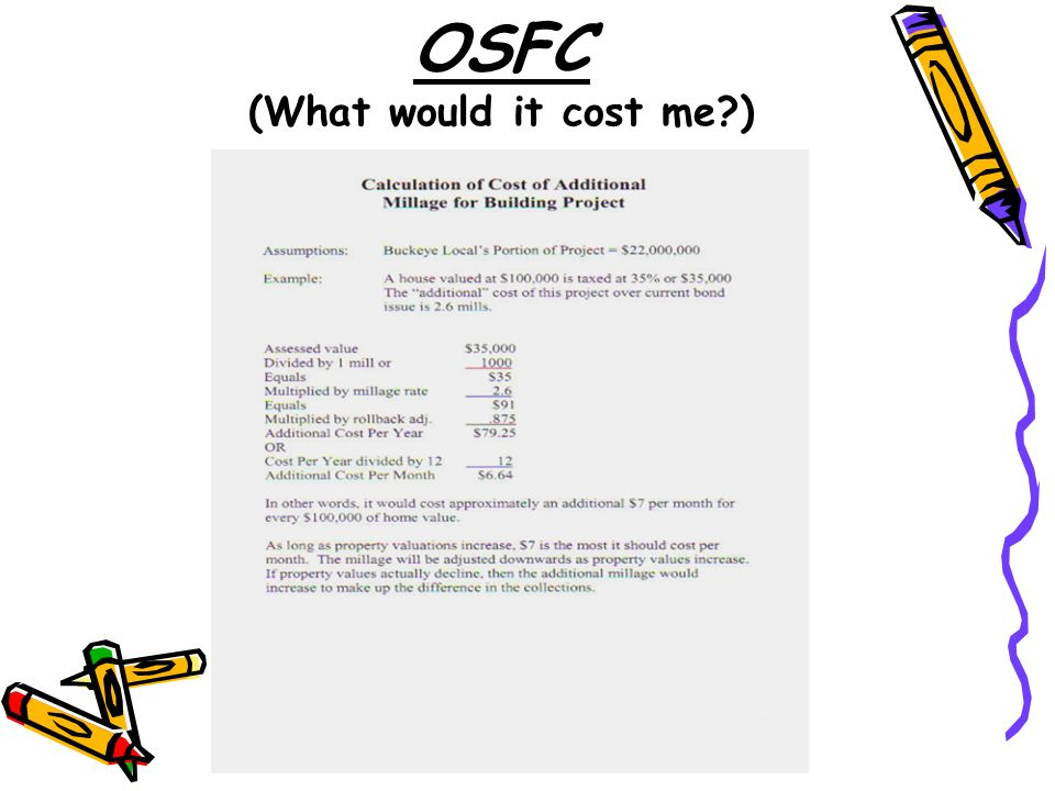 OSFC (What would it cost me )