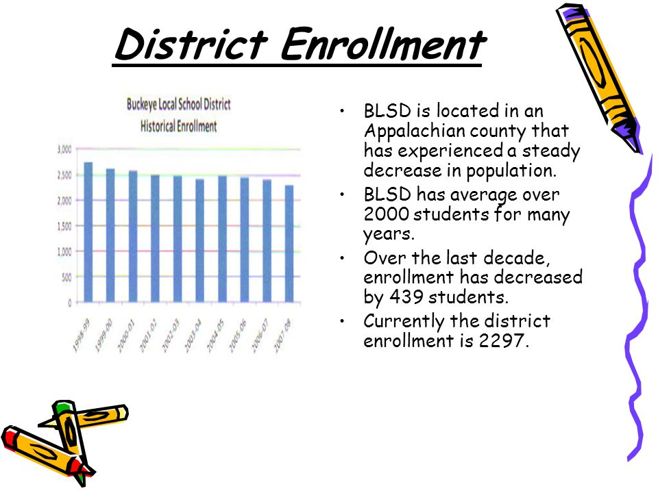 District Enrollment BLSD is located in an Appalachian county that has experienced a steady decrease in population.