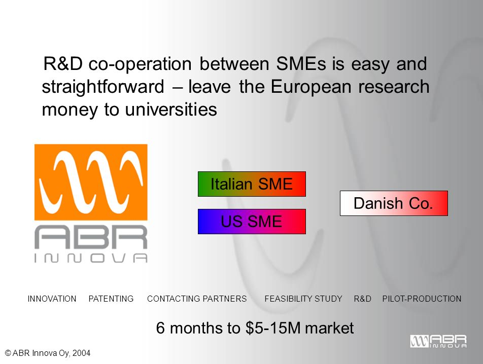 © ABR Innova Oy, 2004 R&D co-operation between SMEs is easy and straightforward – leave the European research money to universities Italian SME Danish Co.