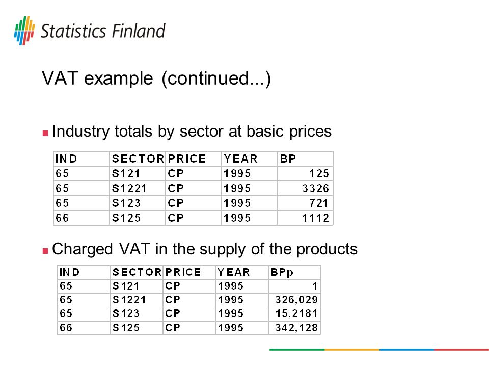 Industry totals by sector at basic prices Charged VAT in the supply of the products VAT example (continued...)