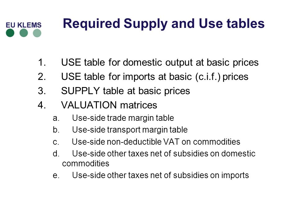 Required Supply and Use tables 1. USE table for domestic output at basic prices 2.