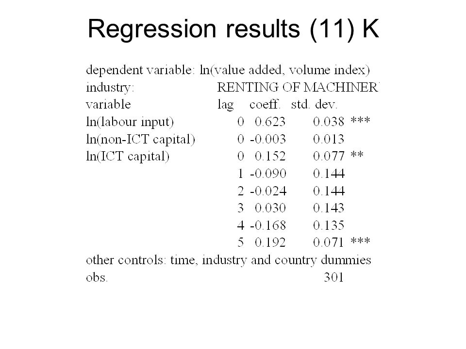 Regression results (11) K