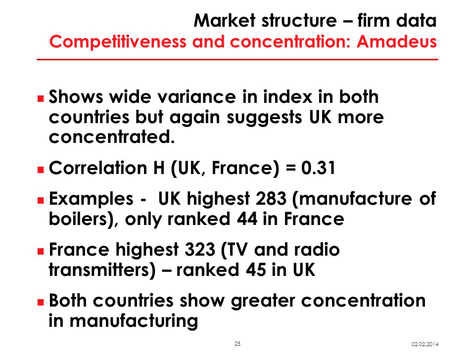25 02.02.2014 Market structure – firm data Competitiveness and concentration: Amadeus Shows wide variance in index in both countries but again suggests UK more concentrated.