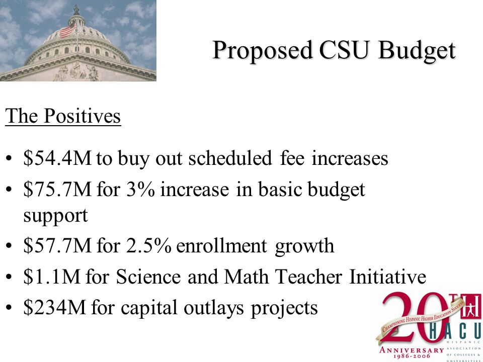 Proposed CSU Budget The Positives $54.4M to buy out scheduled fee increases $75.7M for 3% increase in basic budget support $57.7M for 2.5% enrollment growth $1.1M for Science and Math Teacher Initiative $234M for capital outlays projects