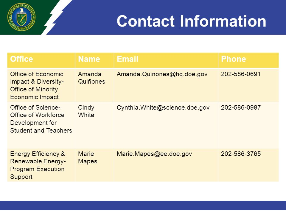 Contact Information OfficeName Phone Office of Economic Impact & Diversity- Office of Minority Economic Impact Amanda Quiñones Office of Science- Office of Workforce Development for Student and Teachers Cindy White Energy Efficiency & Renewable Energy- Program Execution Support Marie Mapes