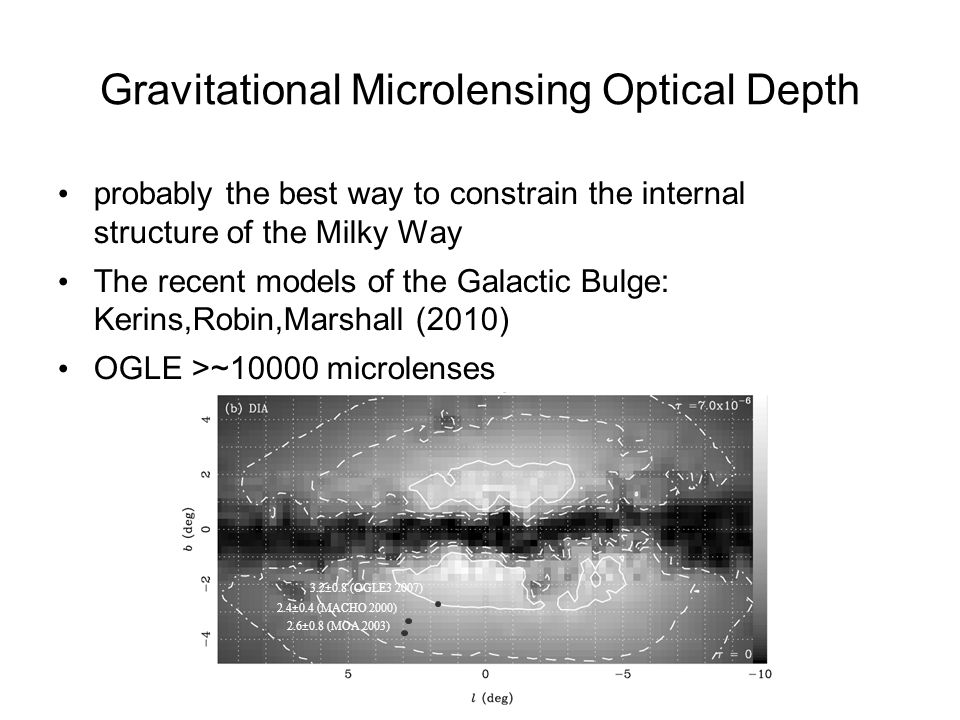 Gravitational Microlensing Optical Depth probably the best way to constrain the internal structure of the Milky Way The recent models of the Galactic Bulge: Kerins,Robin,Marshall (2010) OGLE >~10000 microlenses 3.2±0.8 (OGLE3 2007) 2.4±0.4 (MACHO 2000) 2.6±0.8 (MOA 2003)