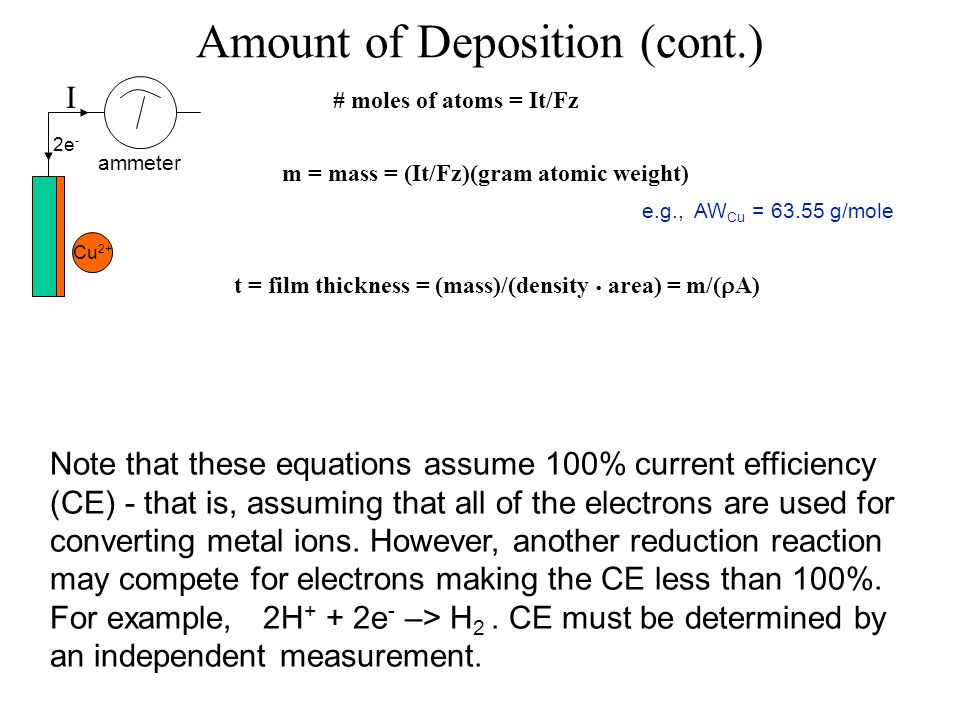 Amount of Deposition (cont.) # moles of atoms = It/Fz m = mass = (It/Fz)(gram atomic weight) t = film thickness = (mass)/(density area) = m/( A) e.g., AW Cu = 63.55 g/mole Cu 2+ 2e - ammeter I Note that these equations assume 100% current efficiency (CE) - that is, assuming that all of the electrons are used for converting metal ions.