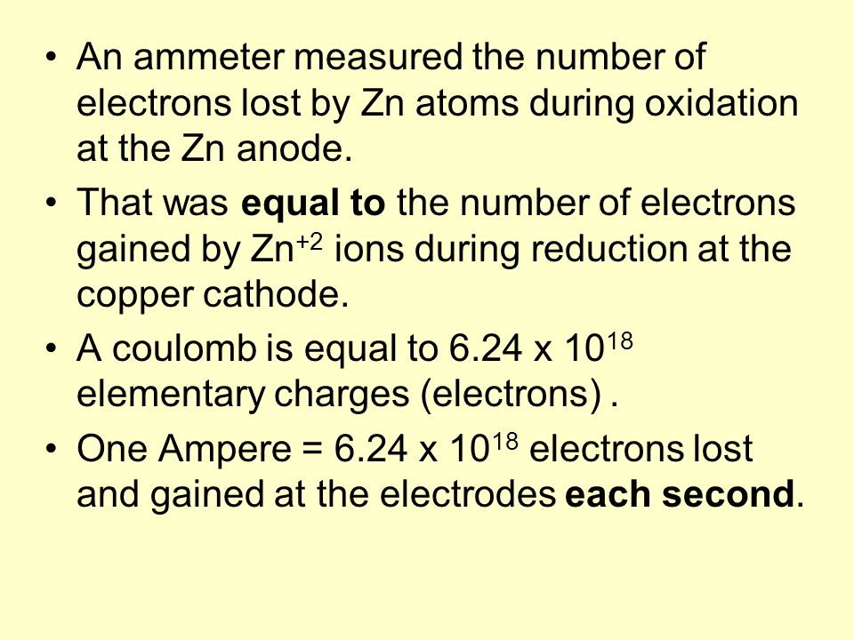 An ammeter measured the number of electrons lost by Zn atoms during oxidation at the Zn anode.