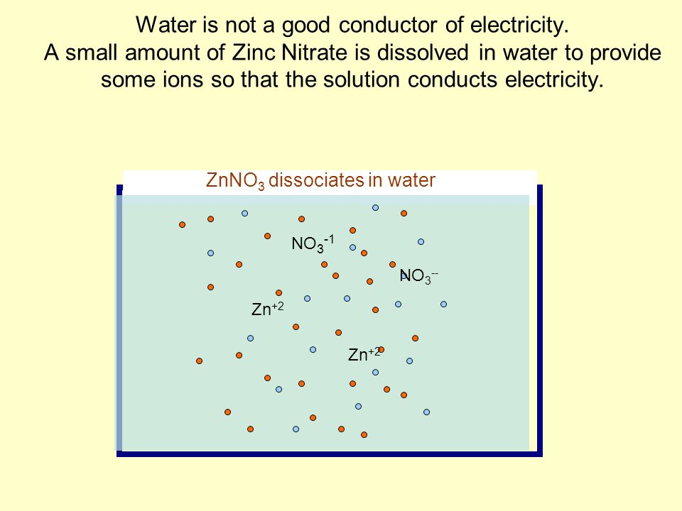 Water is not a good conductor of electricity.