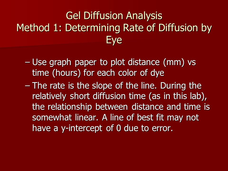 Gel Diffusion Analysis Method 1: Determining Rate of Diffusion by Eye Gel Diffusion Analysis Method 1: Determining Rate of Diffusion by Eye –Use graph paper to plot distance (mm) vs time (hours) for each color of dye –The rate is the slope of the line.