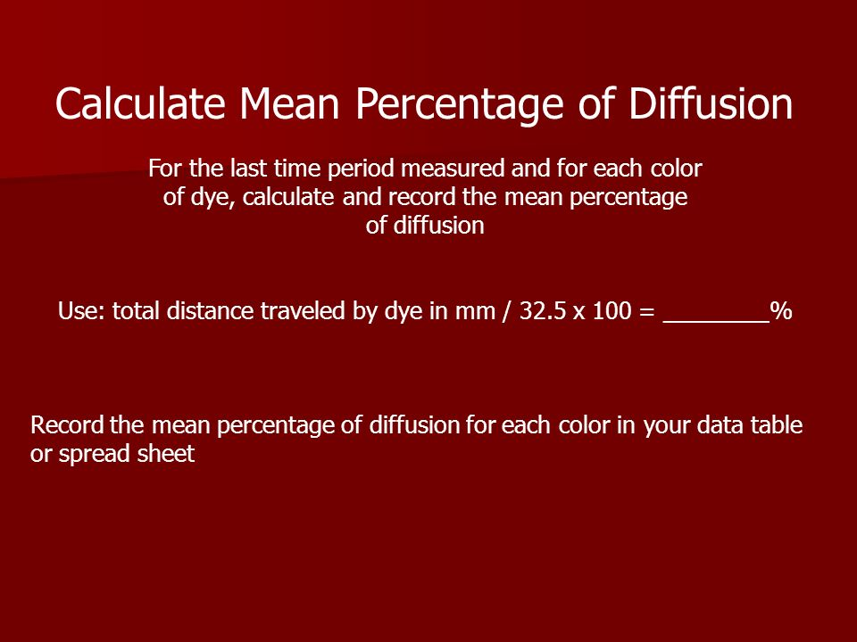 Calculate Mean Percentage of Diffusion For the last time period measured and for each color of dye, calculate and record the mean percentage of diffusion Use: total distance traveled by dye in mm / 32.5 x 100 = ________% Record the mean percentage of diffusion for each color in your data table or spread sheet