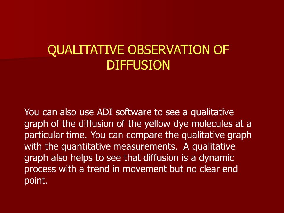 QUALITATIVE OBSERVATION OF DIFFUSION You can also use ADI software to see a qualitative graph of the diffusion of the yellow dye molecules at a particular time.