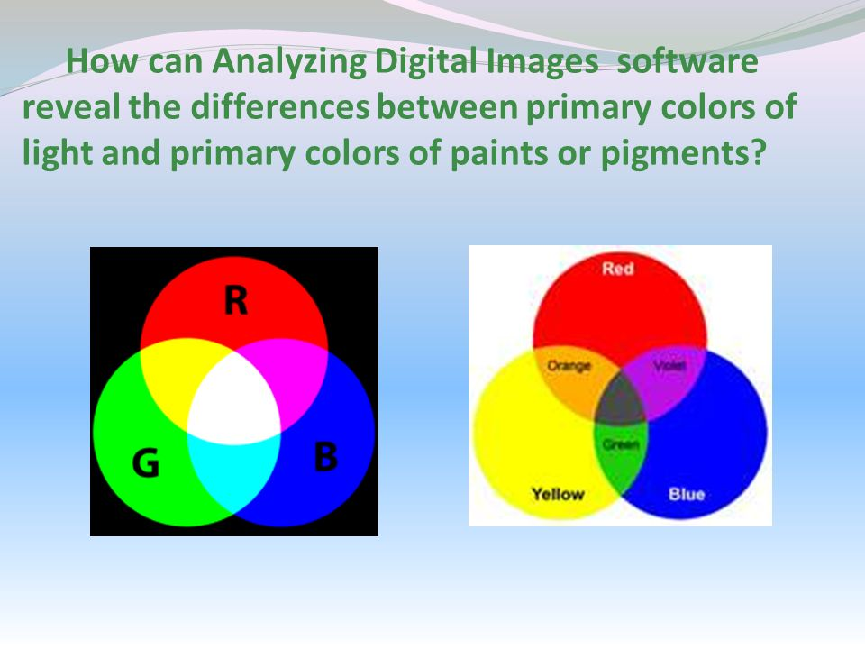 How can Analyzing Digital Images software reveal the differences between primary colors of light and primary colors of paints or pigments