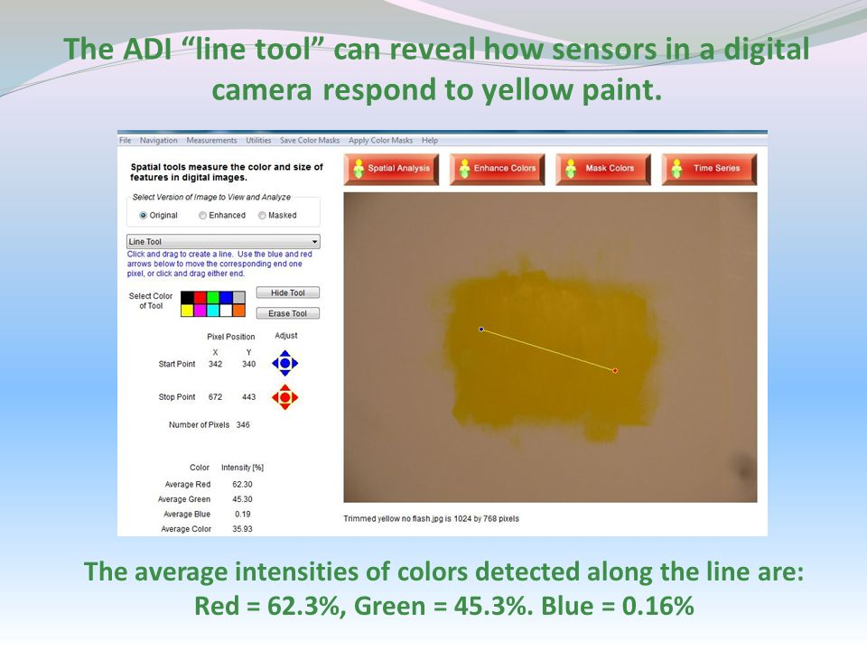 The ADI line tool can reveal how sensors in a digital camera respond to yellow paint.