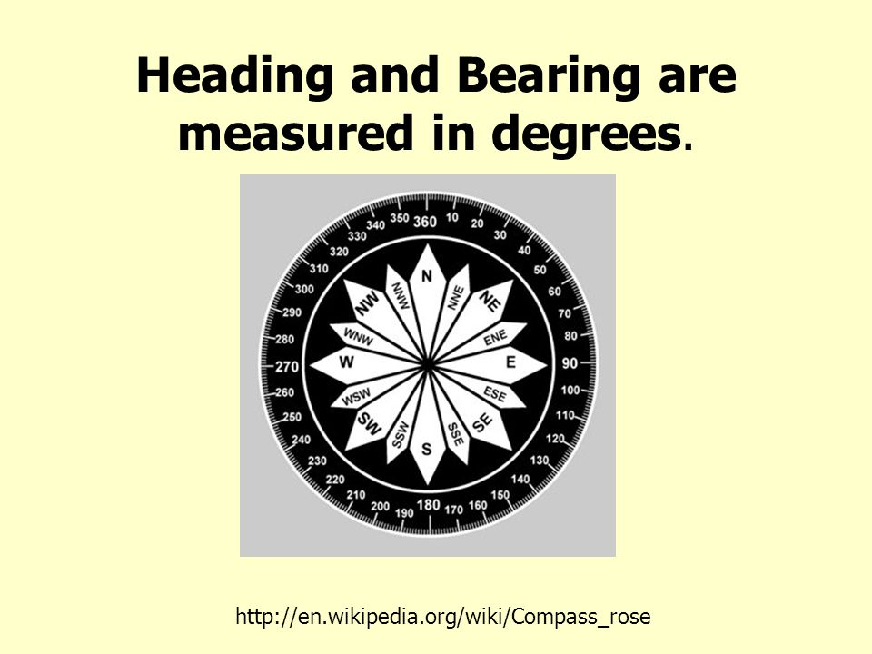 Heading and Bearing are measured in degrees. http://en.wikipedia.org/wiki/Compass_rose