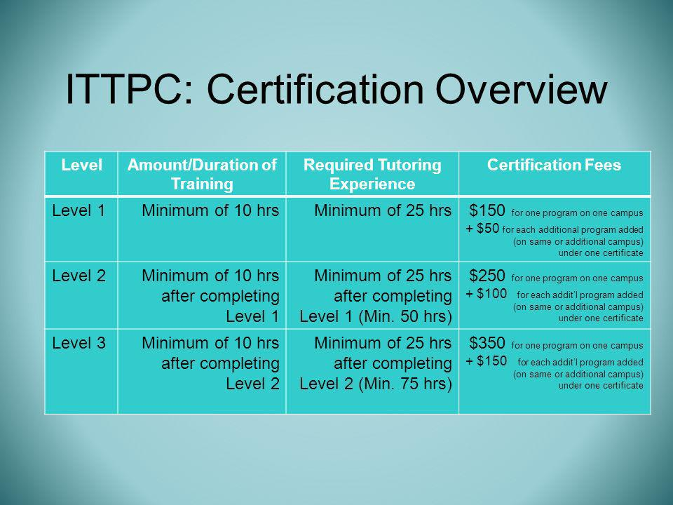 ITTPC: Certification Overview LevelAmount/Duration of Training Required Tutoring Experience Certification Fees Level 1Minimum of 10 hrsMinimum of 25 hrs$150 for one program on one campus + $50 for each additional program added (on same or additional campus) under one certificate Level 2Minimum of 10 hrs after completing Level 1 Minimum of 25 hrs after completing Level 1 (Min.