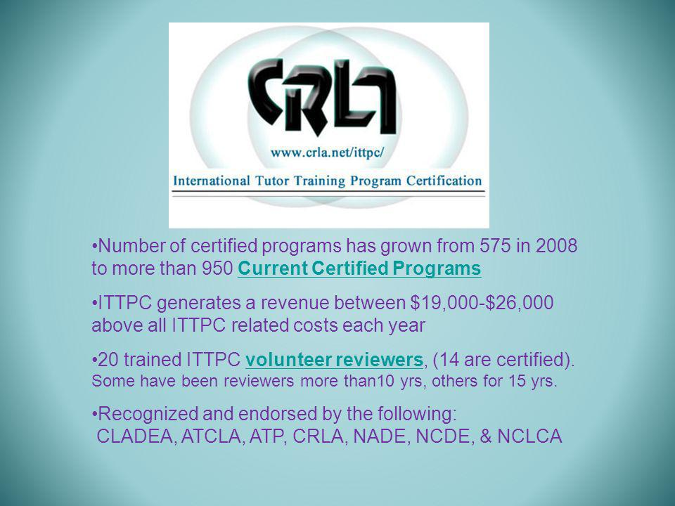 Number of certified programs has grown from 575 in 2008 to more than 950 Current Certified ProgramsCurrent Certified Programs ITTPC generates a revenue between $19,000-$26,000 above all ITTPC related costs each year 20 trained ITTPC volunteer reviewers, (14 are certified).