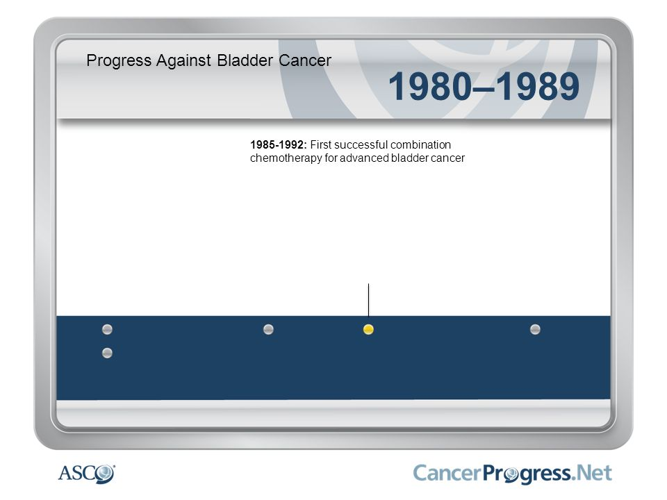 Progress Against Bladder Cancer 1980–1989 1985-1992: First successful combination chemotherapy for advanced bladder cancer
