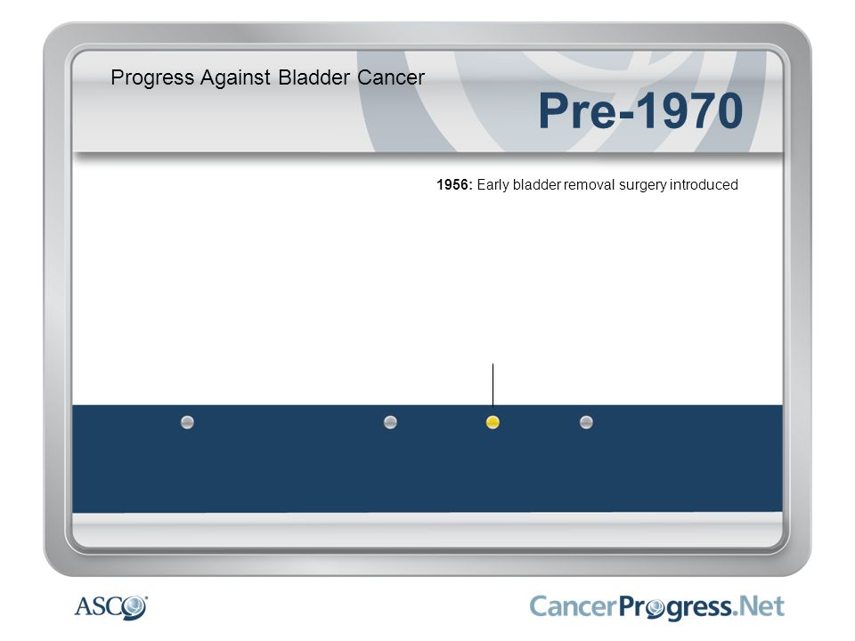Progress Against Bladder Cancer Pre-1970 1956: Early bladder removal surgery introduced